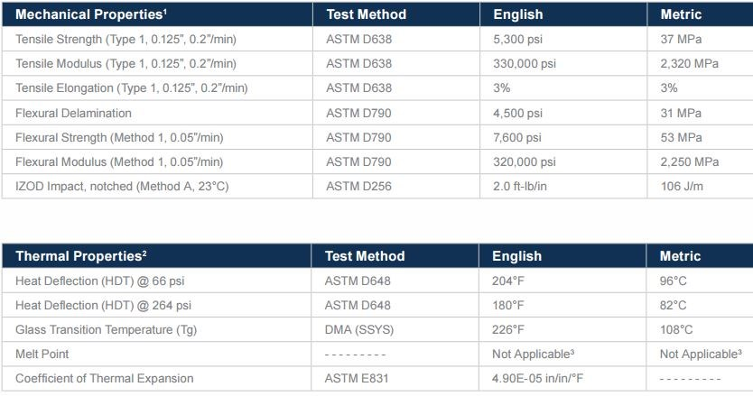 ABSplus-p430 material specifications